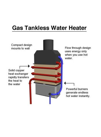 tankless water heater in Short Hills, New Jersey